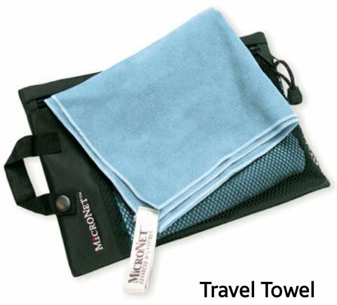 Important Travel Kits